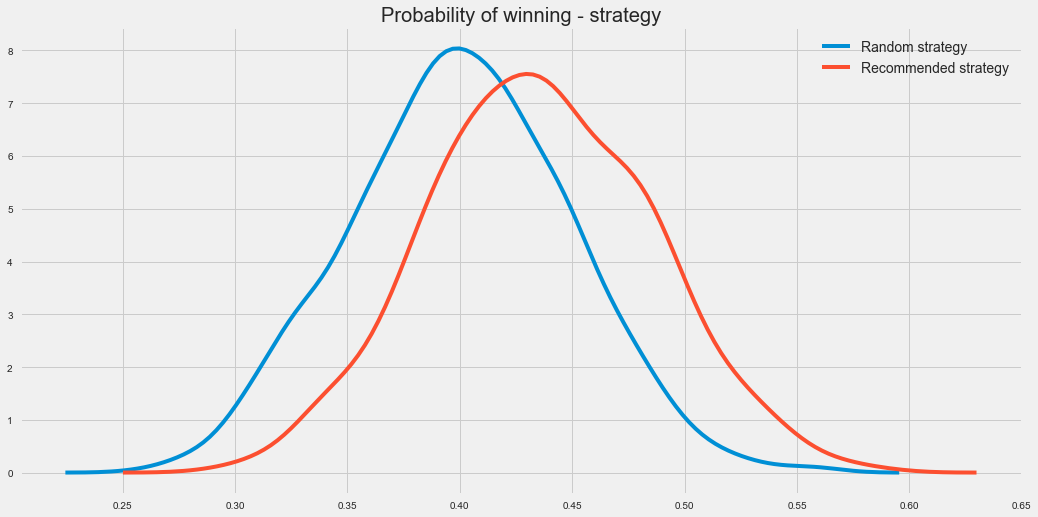 strategy_test