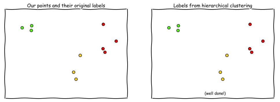 original_vs_clustering.png