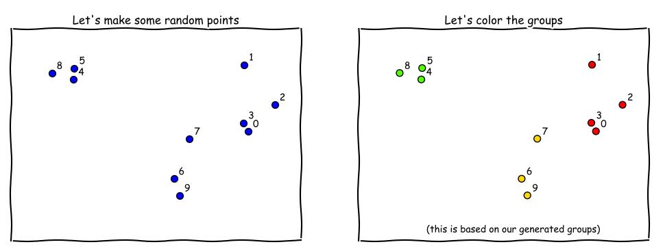 random_points.png