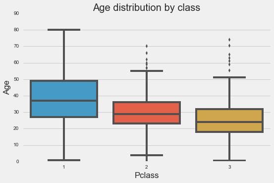 age_class_box