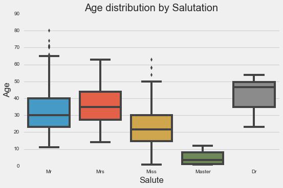 age_salutation